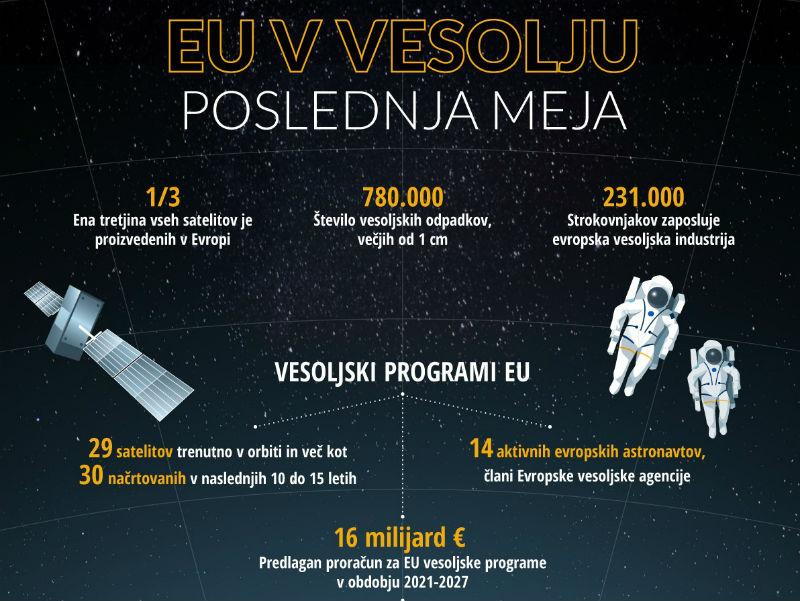 eu in space 2