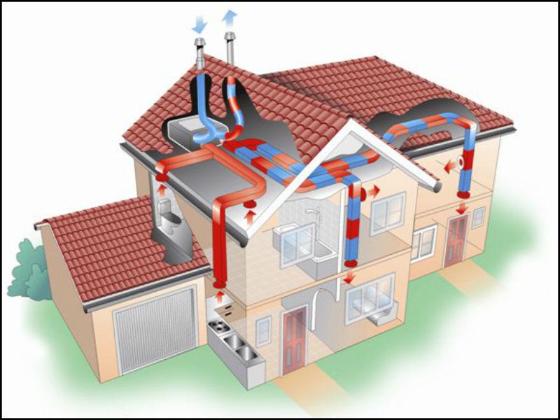 Sistemi za poceni hlajenje in prezračevanje prostora 2